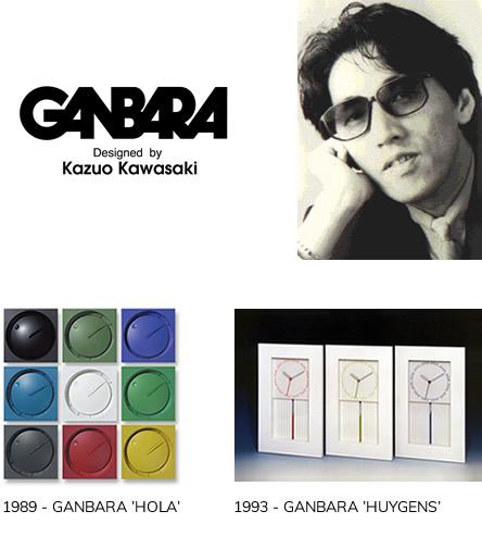 GANBARA brand in 1988